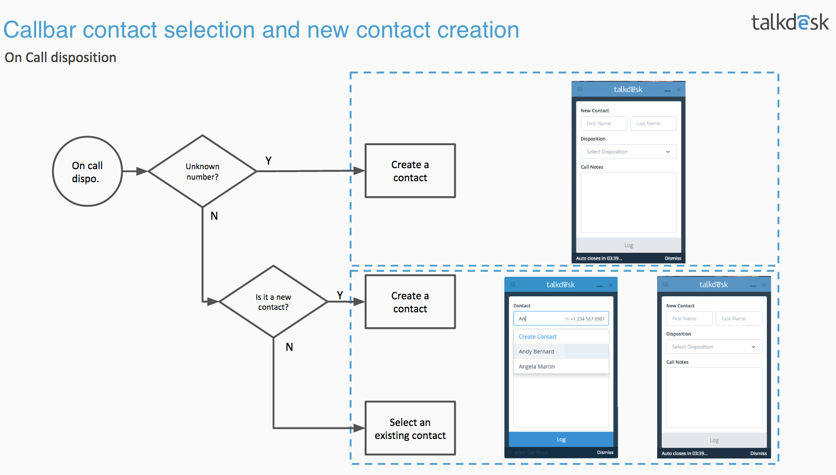 Calbar-Create-Contact-Flow.png