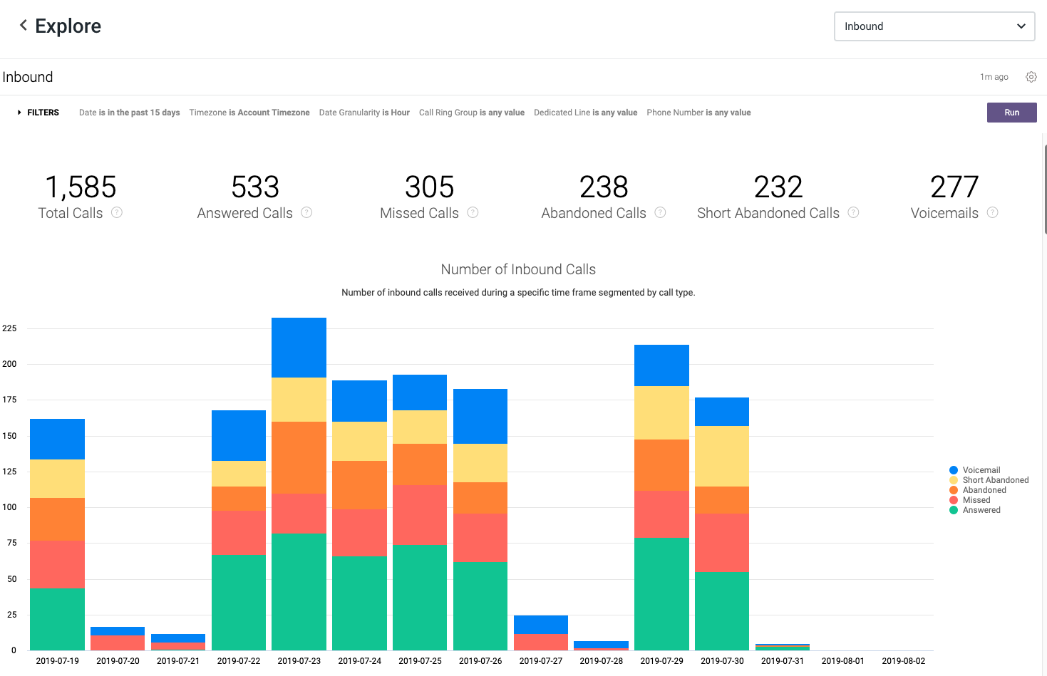Explore_Overview_Dashboards.png
